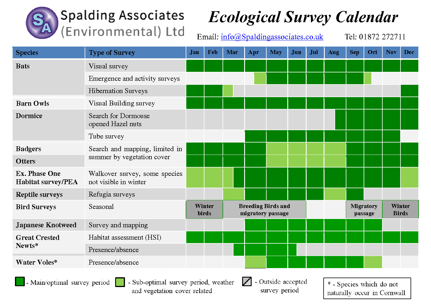 spalding associates ecological survey calendar